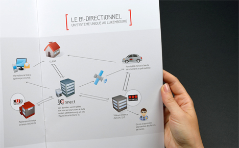 Détail brochure - Luxsecurity Luxembourg