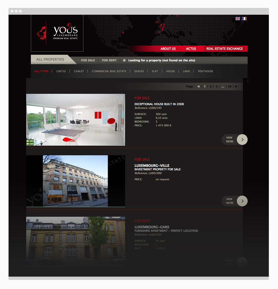 Marché immobilier - bourse - Yous Real Estate